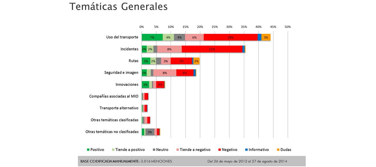 servicios_publicos_3